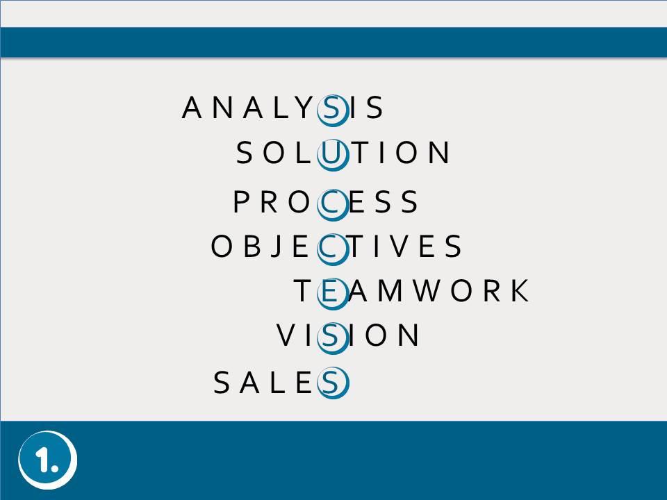 Onedot Ltd Formula